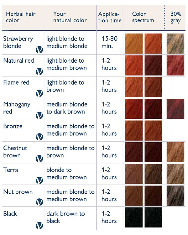 Natural Hair Color Chart From White To Black